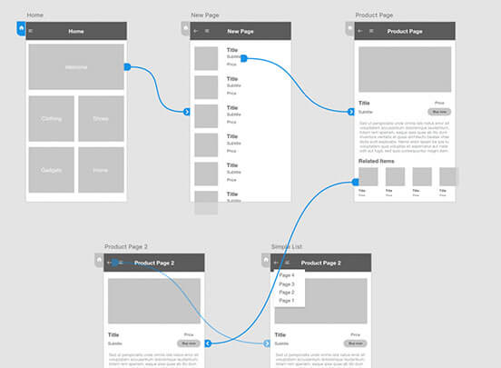 DESIGN UX (WIREFRAMES)